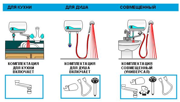 проточный Atmor AquaPlus 7